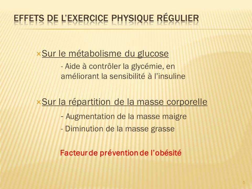 6 sur les facteurs cardio-vasculaires - Diminution de la graisse viscérale - Amélioration de la pression artérielle au repos - Amélioration de la condition physique : VO2max sur la qualité de vie - Changement du psychisme : Effet anti-dépresseur de lactivité physique Effet anti-isolement Diminution de létat dépressif, amélioration de lhumeur