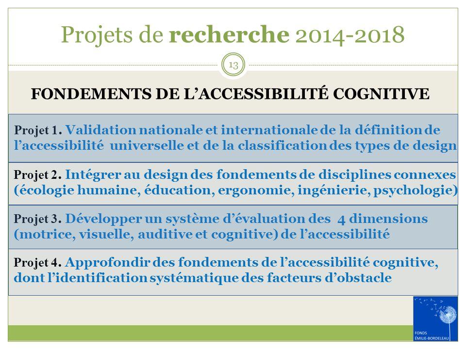 Projets de recherche 2014-2018 FONDEMENTS DE LACCESSIBILITÉ COGNITIVE Projet 1. Validation nationale et internationale de la définition de laccessibil