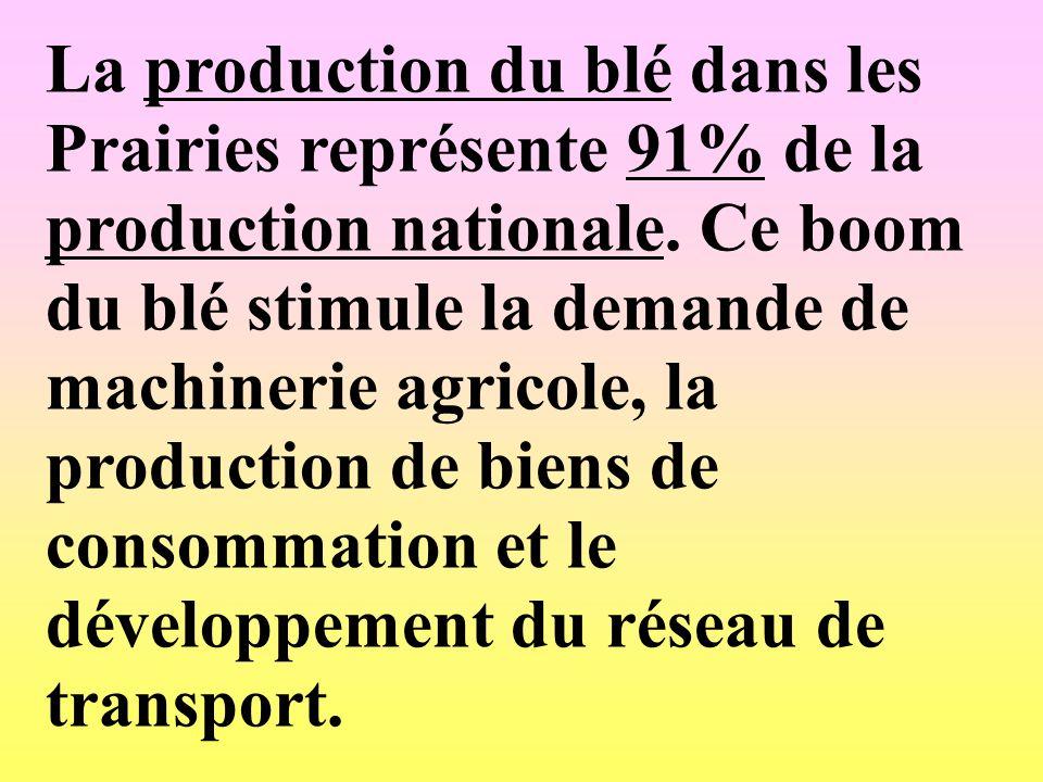 La production du blé dans les Prairies représente 91% de la production nationale. Ce boom du blé stimule la demande de machinerie agricole, la product