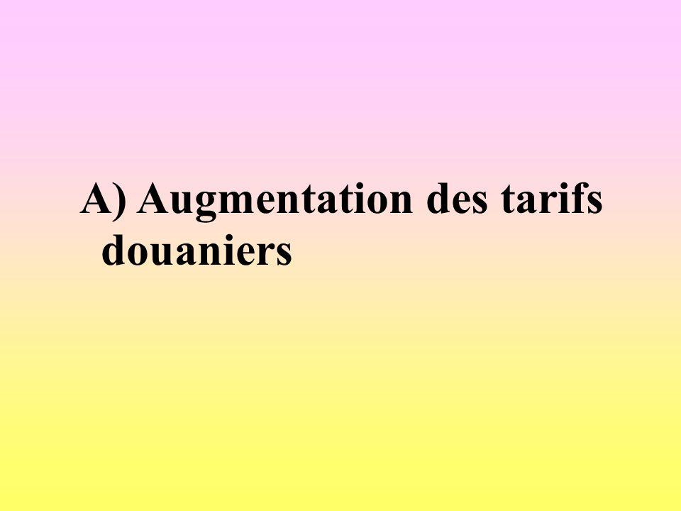 A) Augmentation des tarifs douaniers