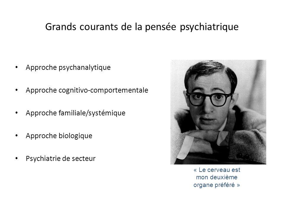 Grands courants de la pensée psychiatrique Approche psychanalytique Approche cognitivo-comportementale Approche familiale/systémique Approche biologiq