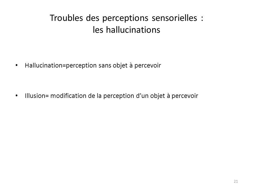 21 Troubles des perceptions sensorielles : les hallucinations Hallucination=perception sans objet à percevoir Illusion= modification de la perception