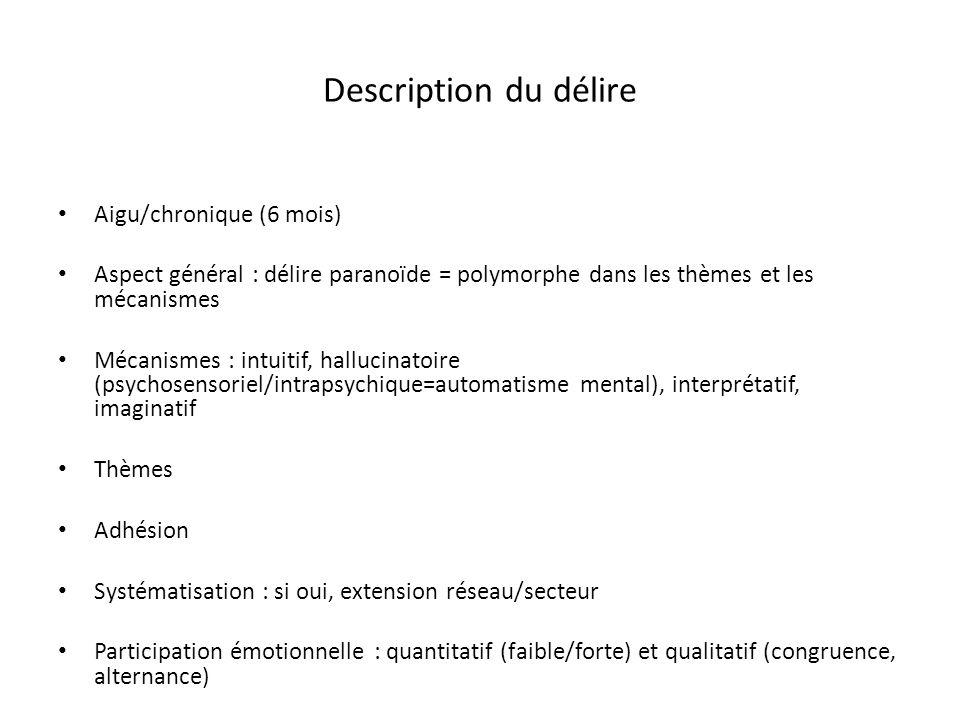 Description du délire Aigu/chronique (6 mois) Aspect général : délire paranoïde = polymorphe dans les thèmes et les mécanismes Mécanismes : intuitif,