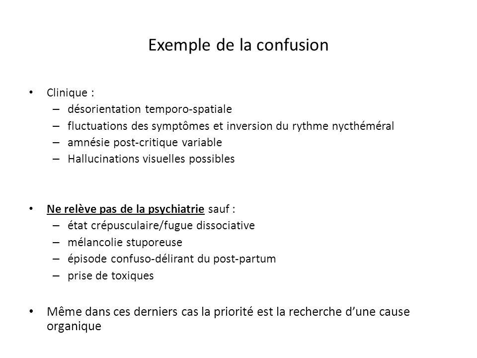 Exemple de la confusion Clinique : – désorientation temporo-spatiale – fluctuations des symptômes et inversion du rythme nycthéméral – amnésie post-cr
