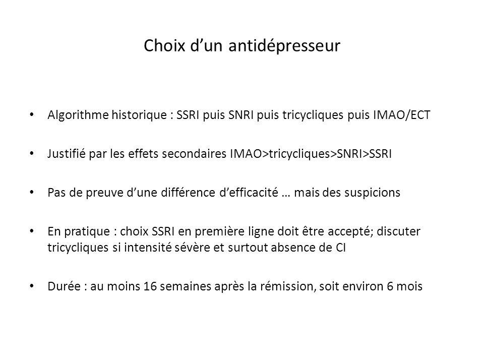 Choix dun antidépresseur Algorithme historique : SSRI puis SNRI puis tricycliques puis IMAO/ECT Justifié par les effets secondaires IMAO>tricycliques>