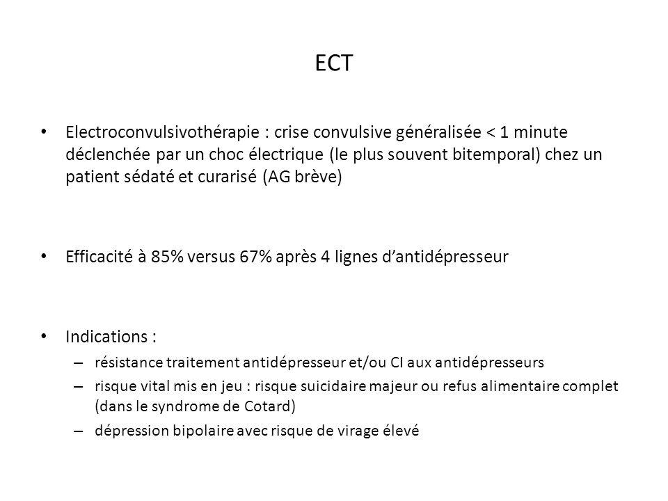 ECT Electroconvulsivothérapie : crise convulsive généralisée < 1 minute déclenchée par un choc électrique (le plus souvent bitemporal) chez un patient