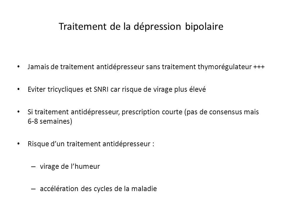 Traitement de la dépression bipolaire Jamais de traitement antidépresseur sans traitement thymorégulateur +++ Eviter tricycliques et SNRI car risque d