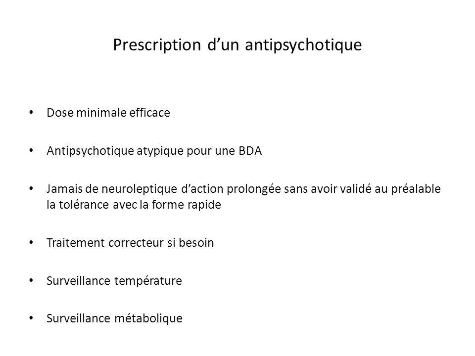 Prescription dun antipsychotique Dose minimale efficace Antipsychotique atypique pour une BDA Jamais de neuroleptique daction prolongée sans avoir val