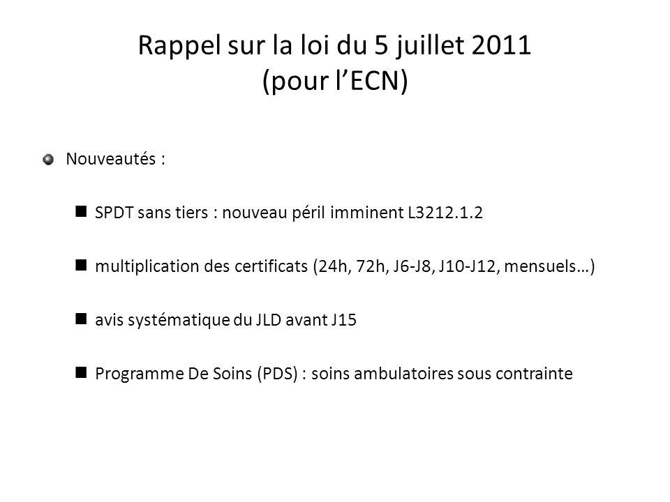 Rappel sur la loi du 5 juillet 2011 (pour lECN) Nouveautés : SPDT sans tiers : nouveau péril imminent L3212.1.2 multiplication des certificats (24h, 7