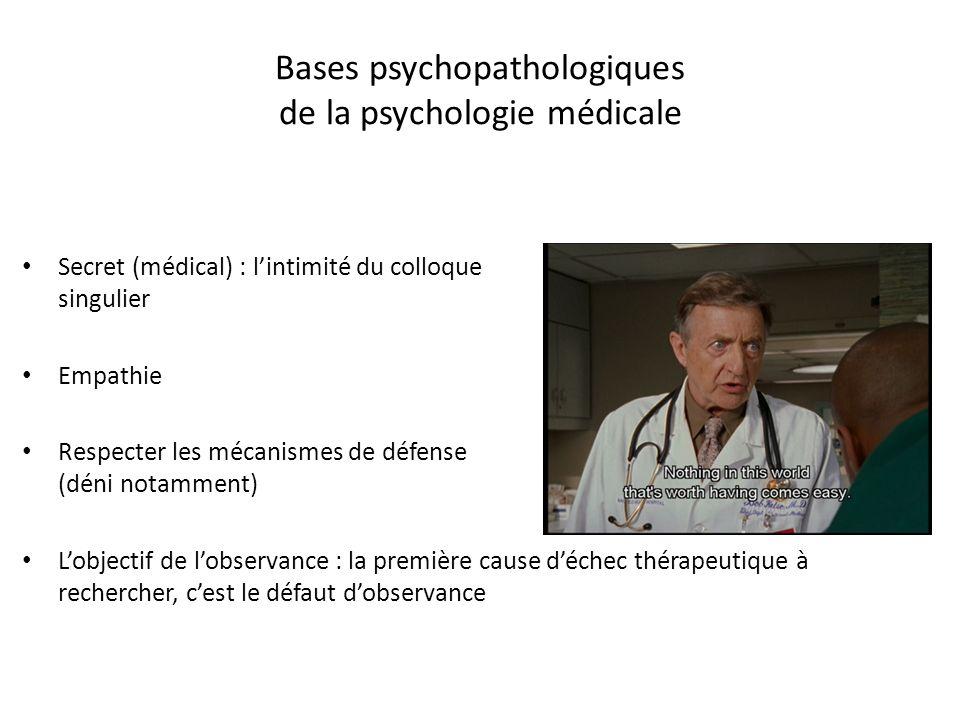 Bases psychopathologiques de la psychologie médicale Secret (médical) : lintimité du colloque singulier Empathie Respecter les mécanismes de défense (