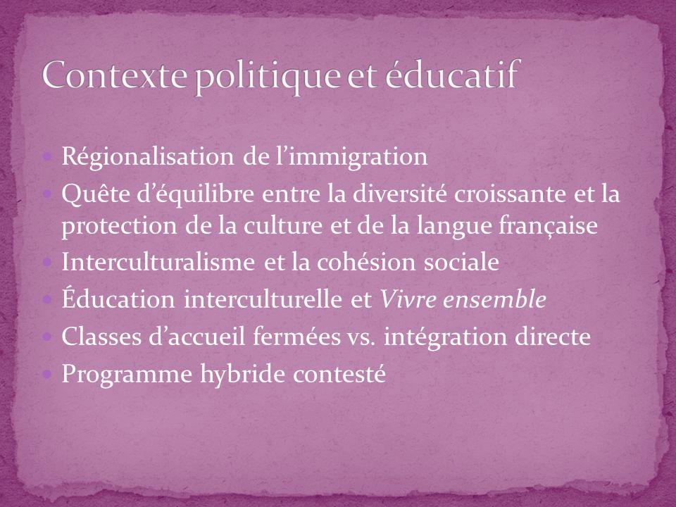 Régionalisation de limmigration Quête déquilibre entre la diversité croissante et la protection de la culture et de la langue française Interculturali