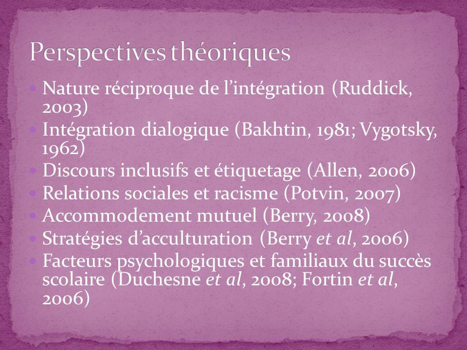 Suivi des jeunes de 12 à 16 ans qui arrivent entre juin et décembre 2009 (48 élèves) Suivi des dossiers scolaires (programmes, résultats) Entrevues après 6 mois (30), 12 mois (25) et 24 mois (23) Entrevues individuelles avec des élèves franco- québécois (10) Entretiens de groupes avec 30 élèves franco- québécois (6 groupes de 5) Entrevues avec 8 enseignants ( 2 accueil, 3 francisation, 3 régulier) de 3 écoles secondaires