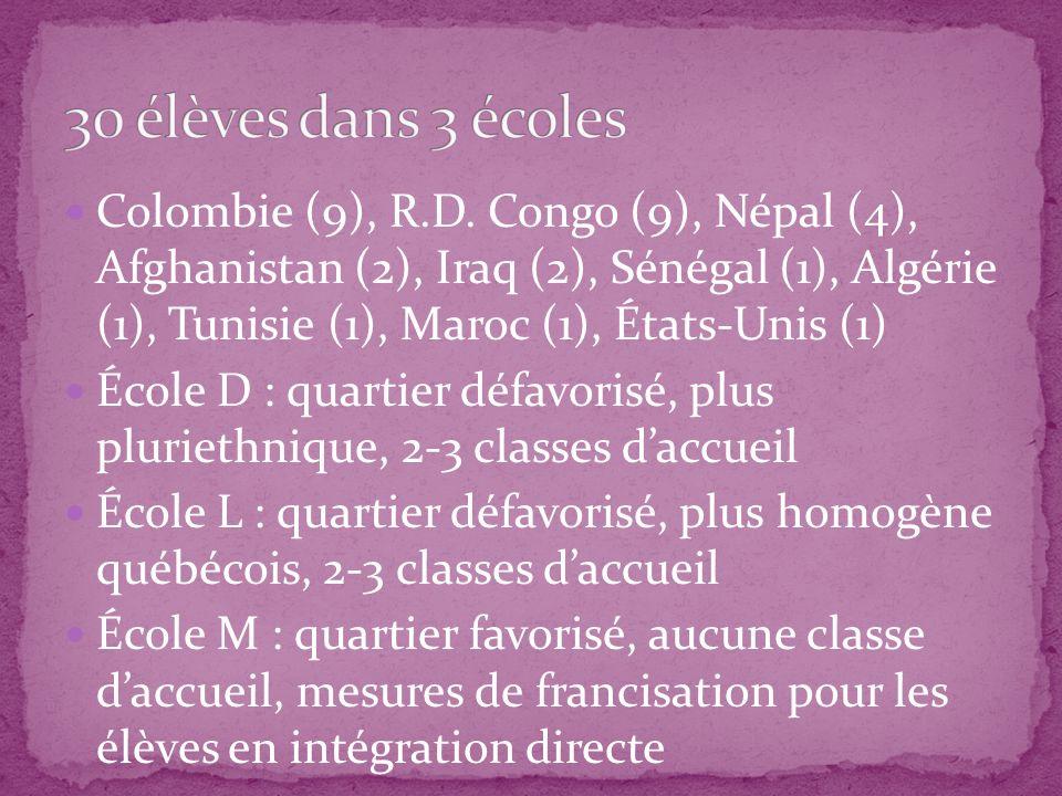 Colombie (9), R.D. Congo (9), Népal (4), Afghanistan (2), Iraq (2), Sénégal (1), Algérie (1), Tunisie (1), Maroc (1), États-Unis (1) École D : quartie