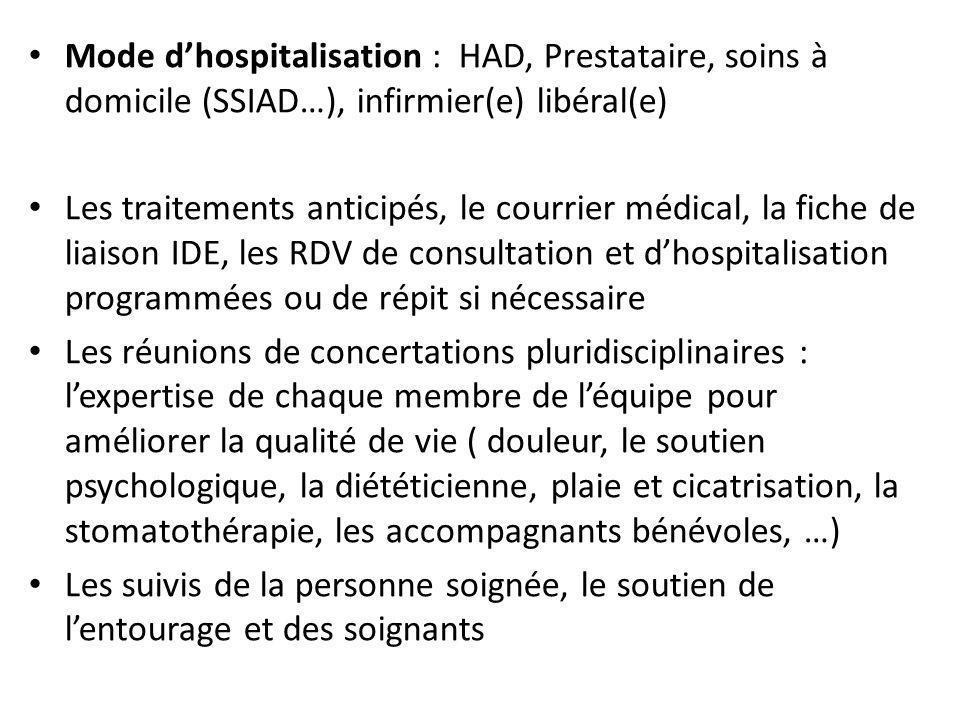 Mode dhospitalisation : HAD, Prestataire, soins à domicile (SSIAD…), infirmier(e) libéral(e) Les traitements anticipés, le courrier médical, la fiche