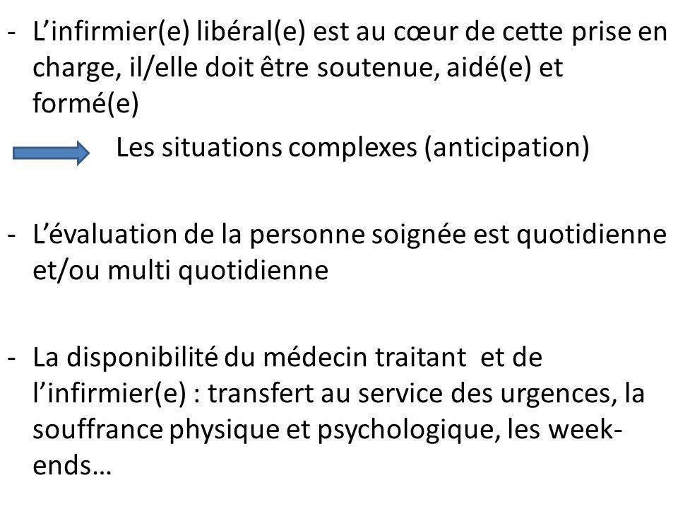 -Linfirmier(e) libéral(e) est au cœur de cette prise en charge, il/elle doit être soutenue, aidé(e) et formé(e) Les situations complexes (anticipation