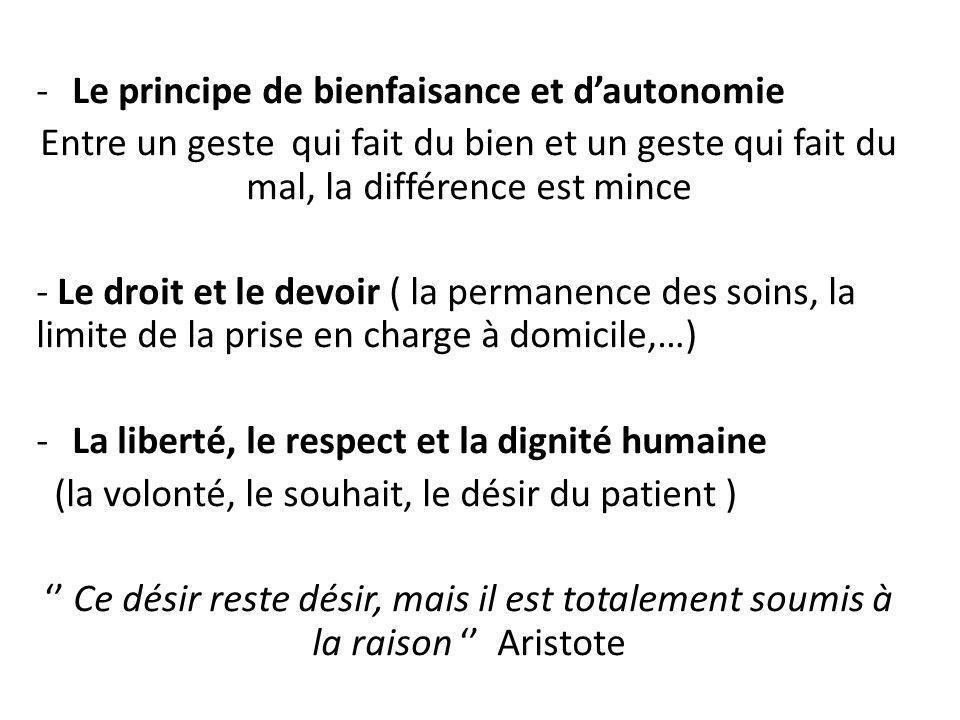 -Le principe de bienfaisance et dautonomie Entre un geste qui fait du bien et un geste qui fait du mal, la différence est mince - Le droit et le devoir ( la permanence des soins, la limite de la prise en charge à domicile,…) -La liberté, le respect et la dignité humaine (la volonté, le souhait, le désir du patient ) Ce désir reste désir, mais il est totalement soumis à la raison Aristote