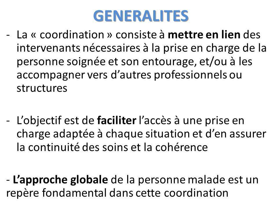 GENERALITES -La « coordination » consiste à mettre en lien des intervenants nécessaires à la prise en charge de la personne soignée et son entourage, et/ou à les accompagner vers dautres professionnels ou structures -Lobjectif est de faciliter laccès à une prise en charge adaptée à chaque situation et den assurer la continuité des soins et la cohérence - Lapproche globale de la personne malade est un repère fondamental dans cette coordination