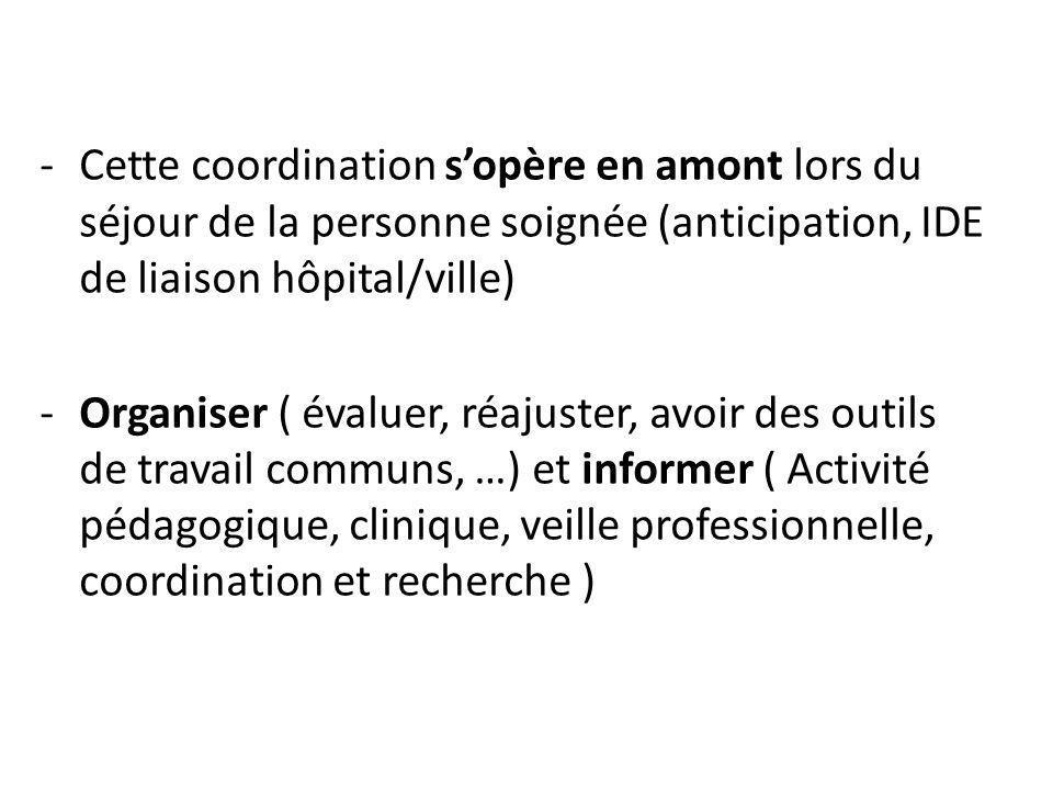 -Cette coordination sopère en amont lors du séjour de la personne soignée (anticipation, IDE de liaison hôpital/ville) -Organiser ( évaluer, réajuster