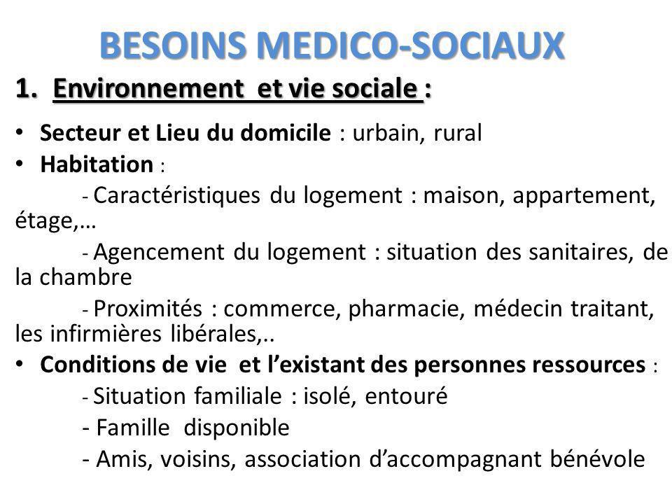 BESOINS MEDICO-SOCIAUX 1.Environnement et vie sociale : Secteur et Lieu du domicile : urbain, rural Habitation : - Caractéristiques du logement : mais