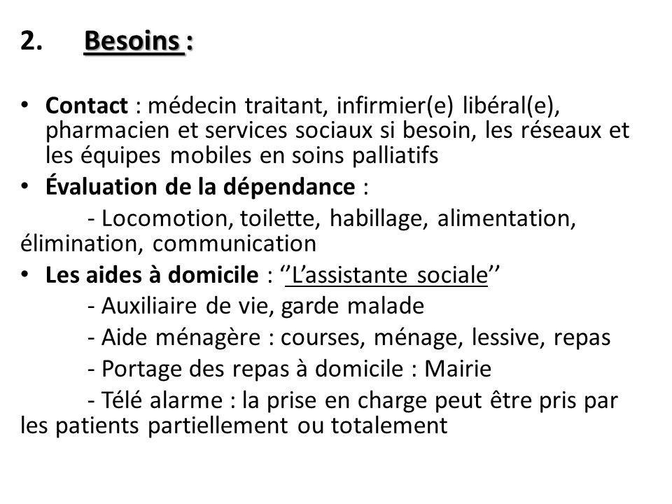 Besoins : 2. Besoins : Contact : médecin traitant, infirmier(e) libéral(e), pharmacien et services sociaux si besoin, les réseaux et les équipes mobil