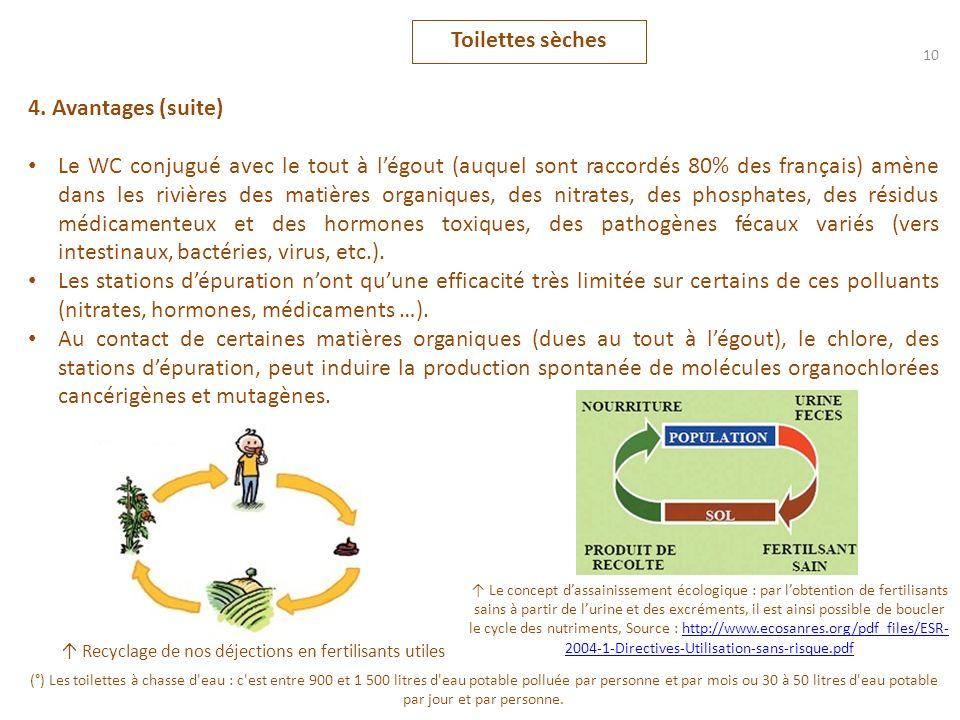 4. Avantages (suite) Le WC conjugué avec le tout à légout (auquel sont raccordés 80% des français) amène dans les rivières des matières organiques, de