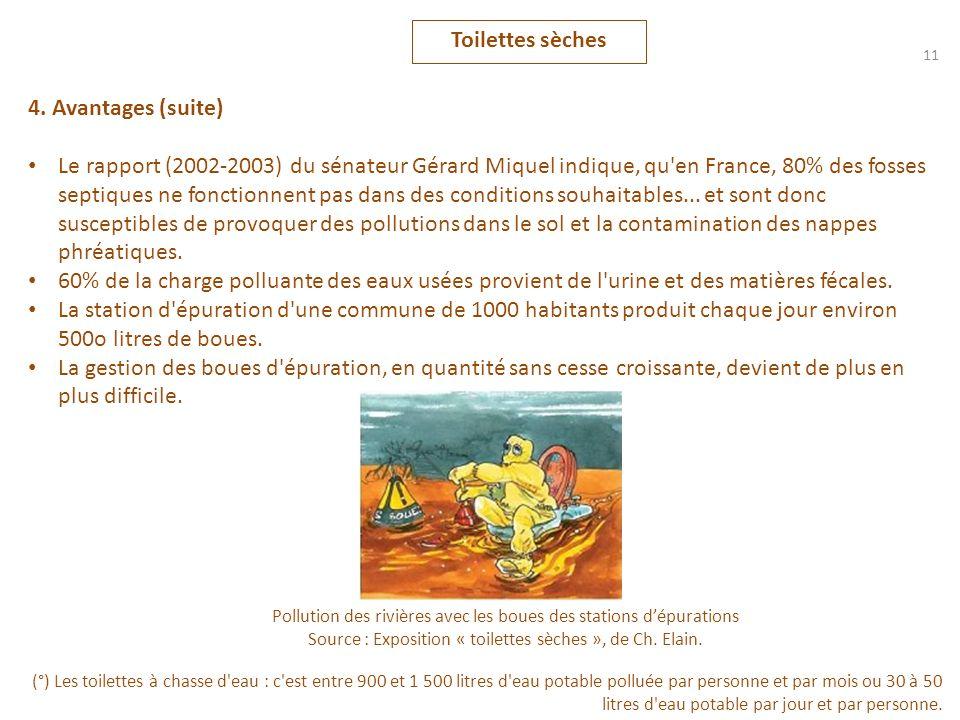 4. Avantages (suite) Le rapport (2002-2003) du sénateur Gérard Miquel indique, qu'en France, 80% des fosses septiques ne fonctionnent pas dans des con