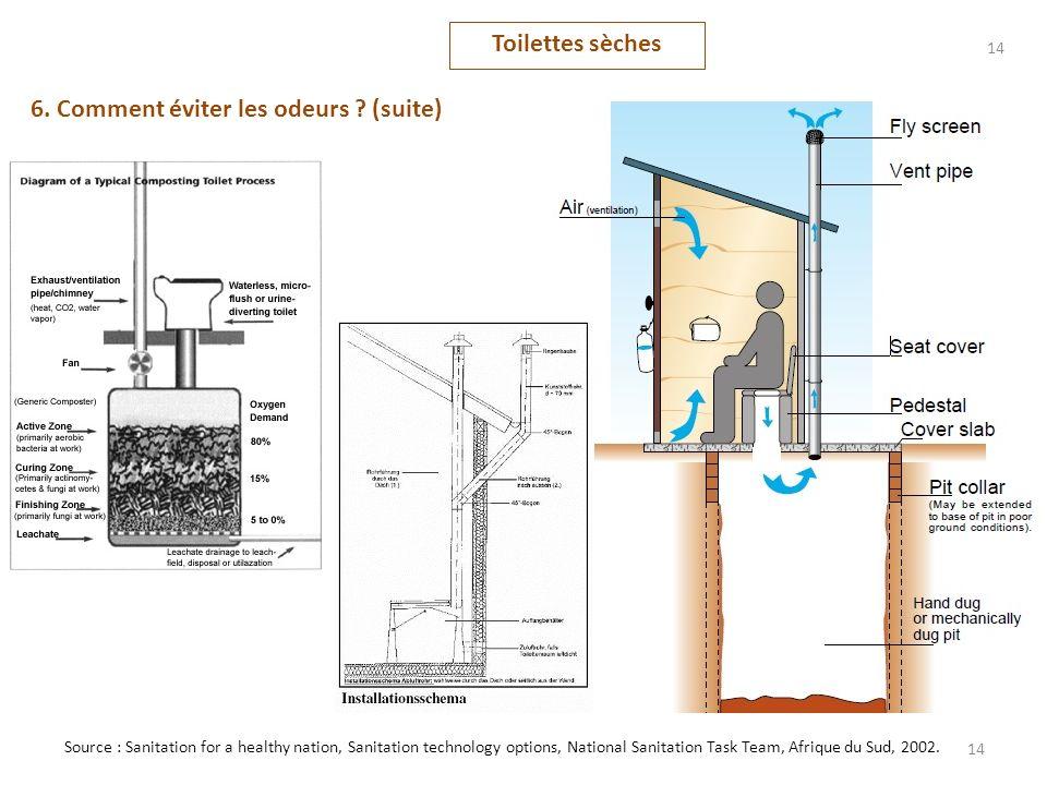 14 Toilettes sèches 14 6. Comment éviter les odeurs ? (suite) Source : Sanitation for a healthy nation, Sanitation technology options, National Sanita