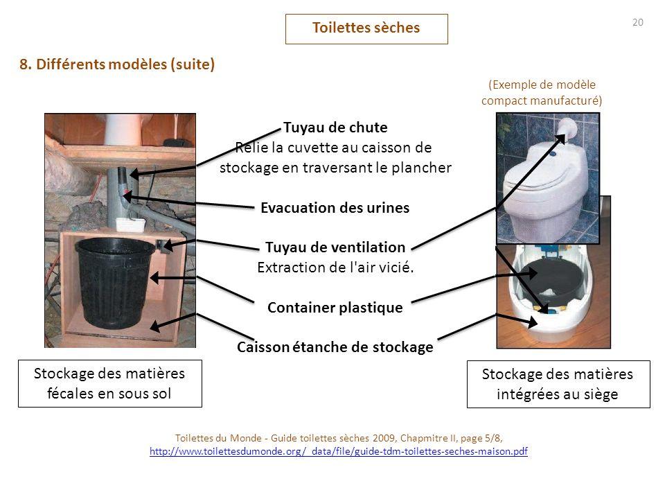 Toilettes sèches 20 8. Différents modèles (suite) Stockage des matières fécales en sous sol Stockage des matières intégrées au siège Tuyau de chute Re