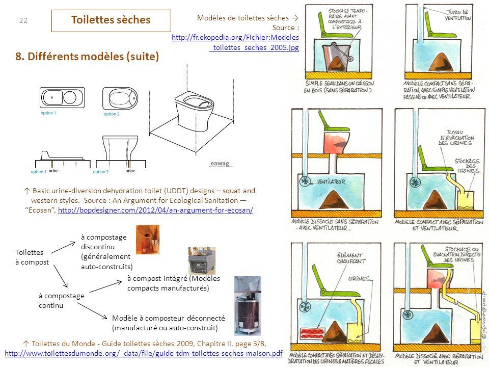 Toilettes sèches 22 8. Différents modèles (suite) Modèles de toilettes sèches Source : http://fr.ekopedia.org/Fichier:Modeles _toilettes_seches_2005.j