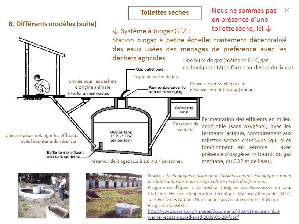 Source : Technologies ecosan pour lassainissement écologique rural et la réutilisation des eaux en agriculture et rôle des femmes, Programme d'Appui à