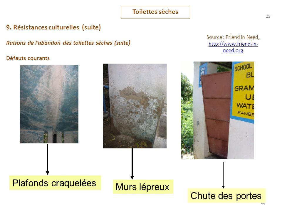 29 9. Résistances culturelles (suite) Raisons de labandon des toilettes sèches (suite) Défauts courants Toilettes sèches 29 Plafonds craquelées Murs l