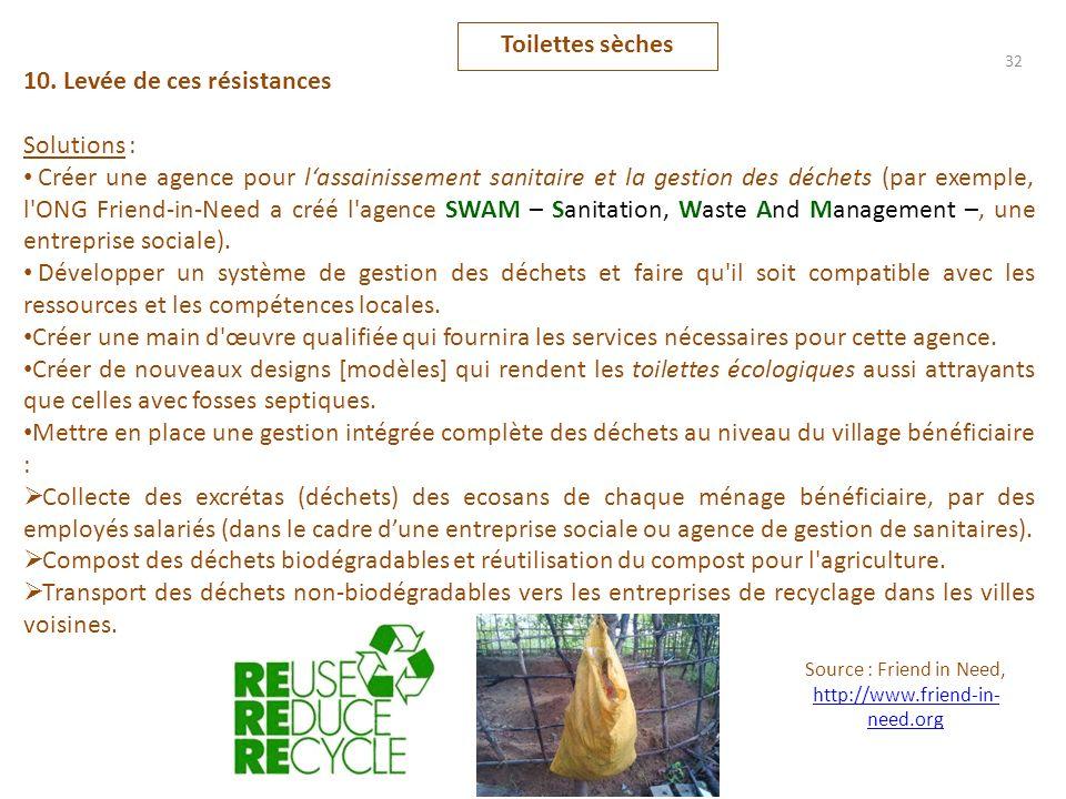 10. Levée de ces résistances Solutions : Créer une agence pour lassainissement sanitaire et la gestion des déchets (par exemple, l'ONG Friend-in-Need