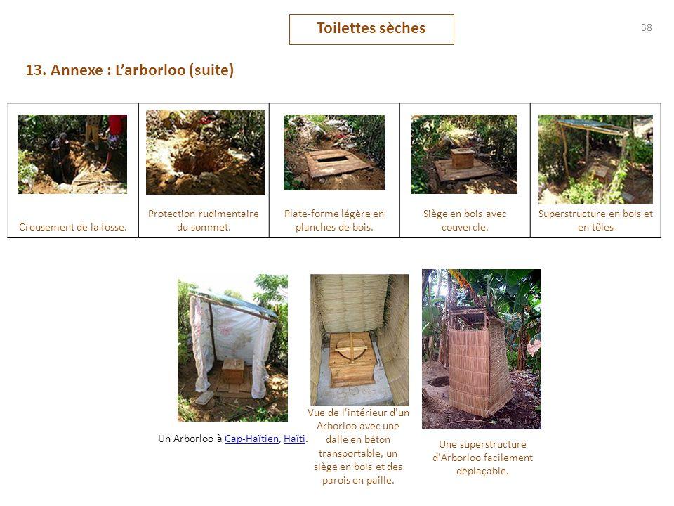 Toilettes sèches 38 13. Annexe : Larborloo (suite) Creusement de la fosse. Protection rudimentaire du sommet. Plate-forme légère en planches de bois.