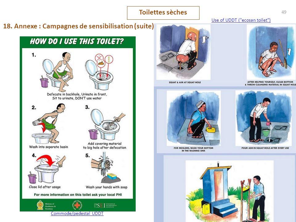 49 18. Annexe : Campagnes de sensibilisation (suite) Toilettes sèches Use of UDDT (