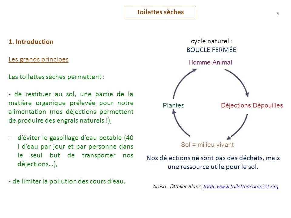 5 cycle naturel : BOUCLE FERMÉE Nos déjections ne sont pas des déchets, mais une ressource utile pour le sol. Toilettes sèches Areso - lAtelier Blanc