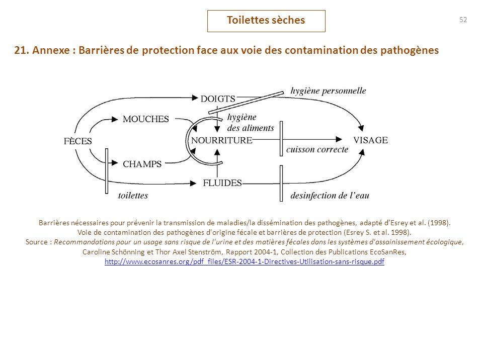 52 21. Annexe : Barrières de protection face aux voie des contamination des pathogènes Toilettes sèches Barrières nécessaires pour prévenir la transmi
