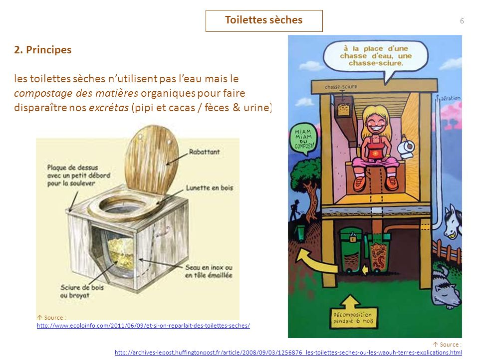 2. Principes les toilettes sèches nutilisent pas leau mais le compostage des matières organiques pour faire disparaître nos excrétas (pipi et cacas /