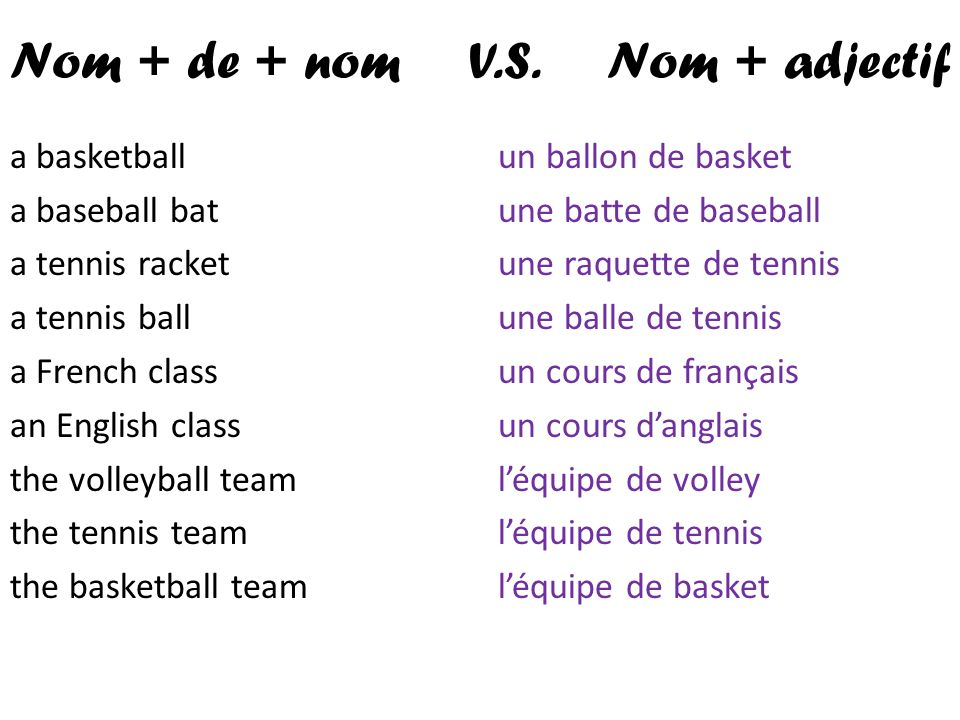 Nom + de + nom V.S. Nom + adjectif a basketball a baseball bat a tennis racket a tennis ball a French class an English class the volleyball team the t