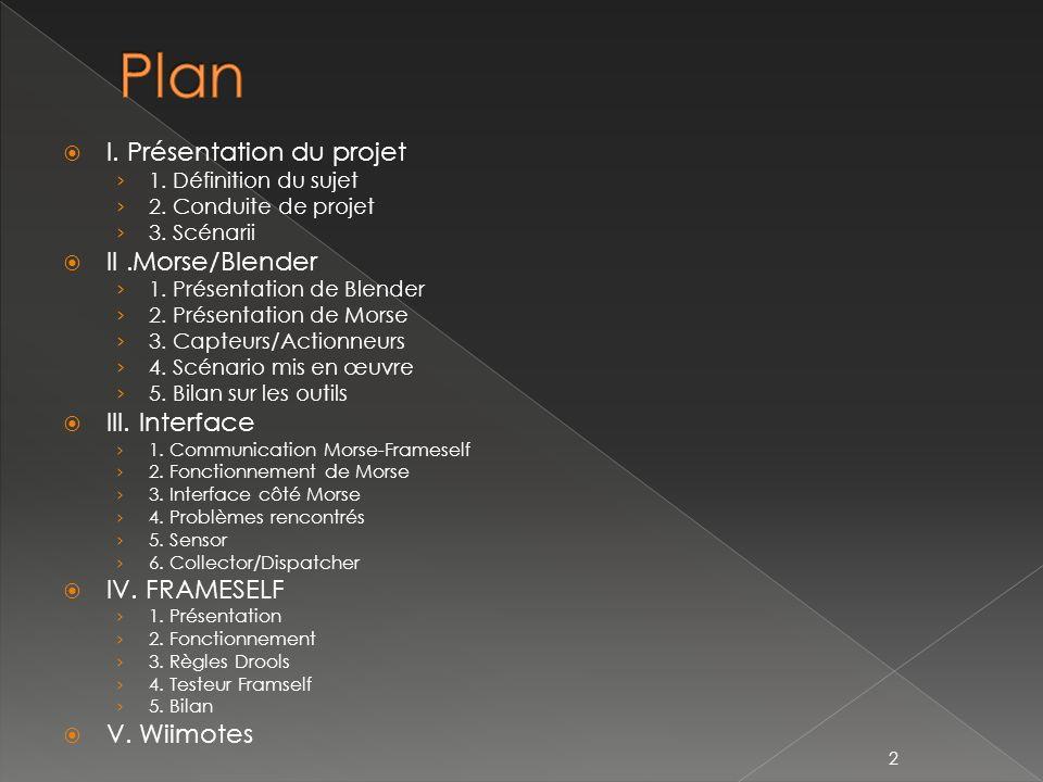 I.Présentation du projet 1. Définition du sujet 2.