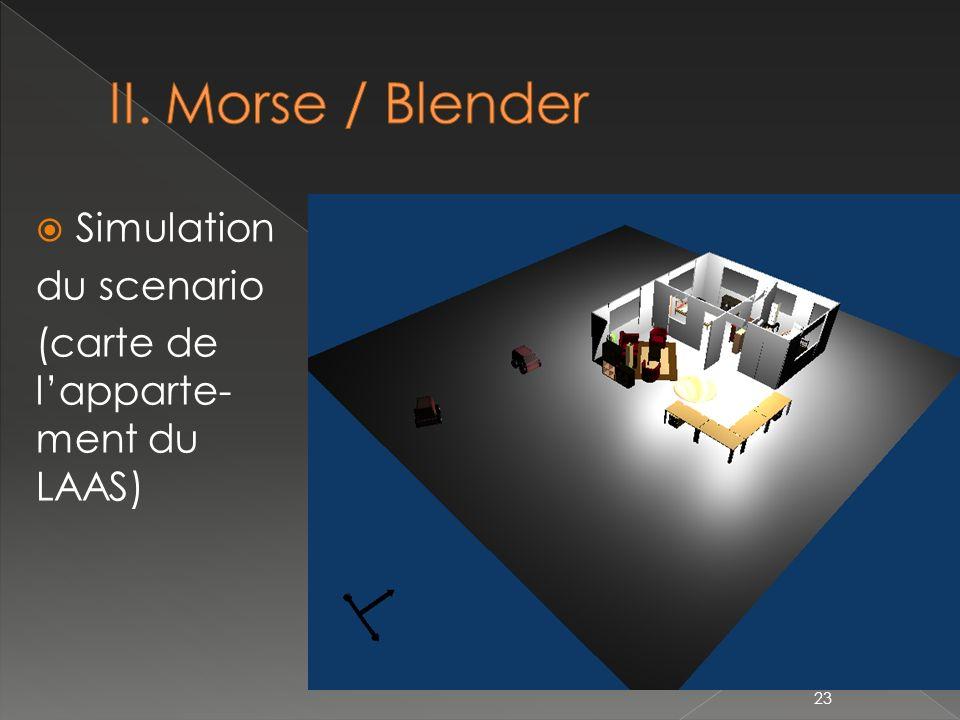 Simulation du scenario (carte de lapparte- ment du LAAS) 23
