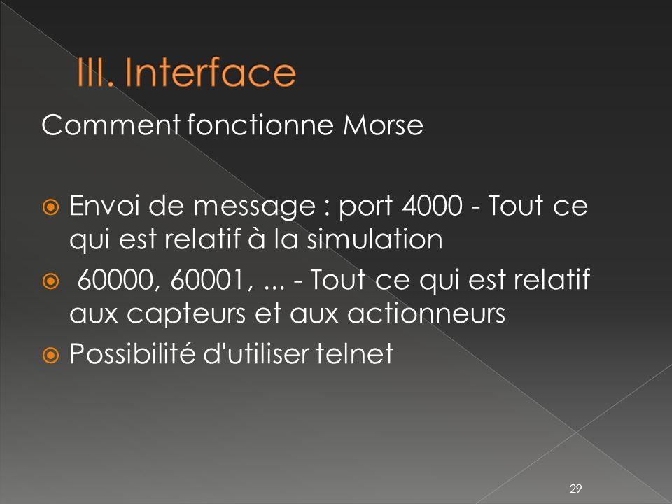 Comment fonctionne Morse Envoi de message : port 4000 - Tout ce qui est relatif à la simulation 60000, 60001,...