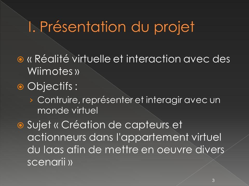 « Réalité virtuelle et interaction avec des Wiimotes » Objectifs : Contruire, représenter et interagir avec un monde virtuel Sujet « Création de capteurs et actionneurs dans l appartement virtuel du laas afin de mettre en oeuvre divers scenarii » 3
