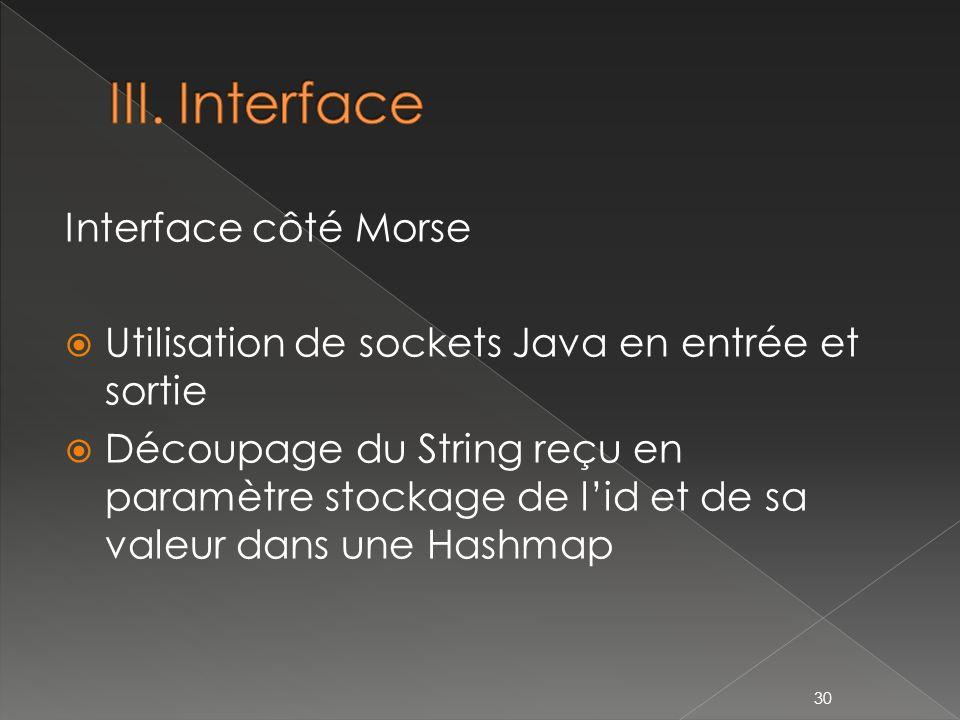 Interface côté Morse Utilisation de sockets Java en entrée et sortie Découpage du String reçu en paramètre stockage de lid et de sa valeur dans une Hashmap 30