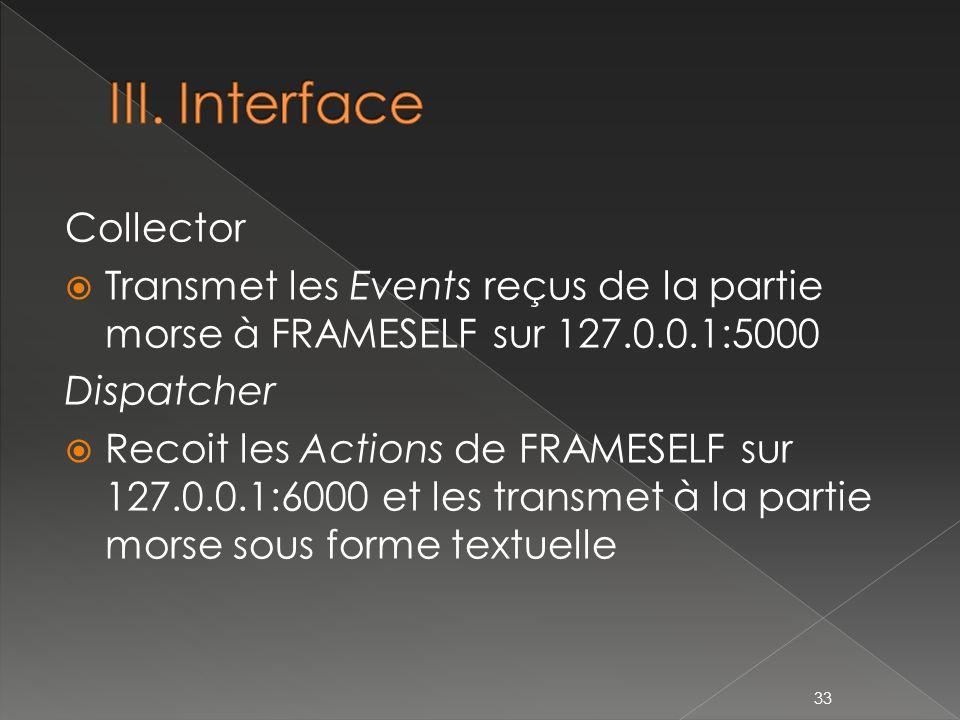 Collector Transmet les Events reçus de la partie morse à FRAMESELF sur 127.0.0.1:5000 Dispatcher Recoit les Actions de FRAMESELF sur 127.0.0.1:6000 et les transmet à la partie morse sous forme textuelle 33