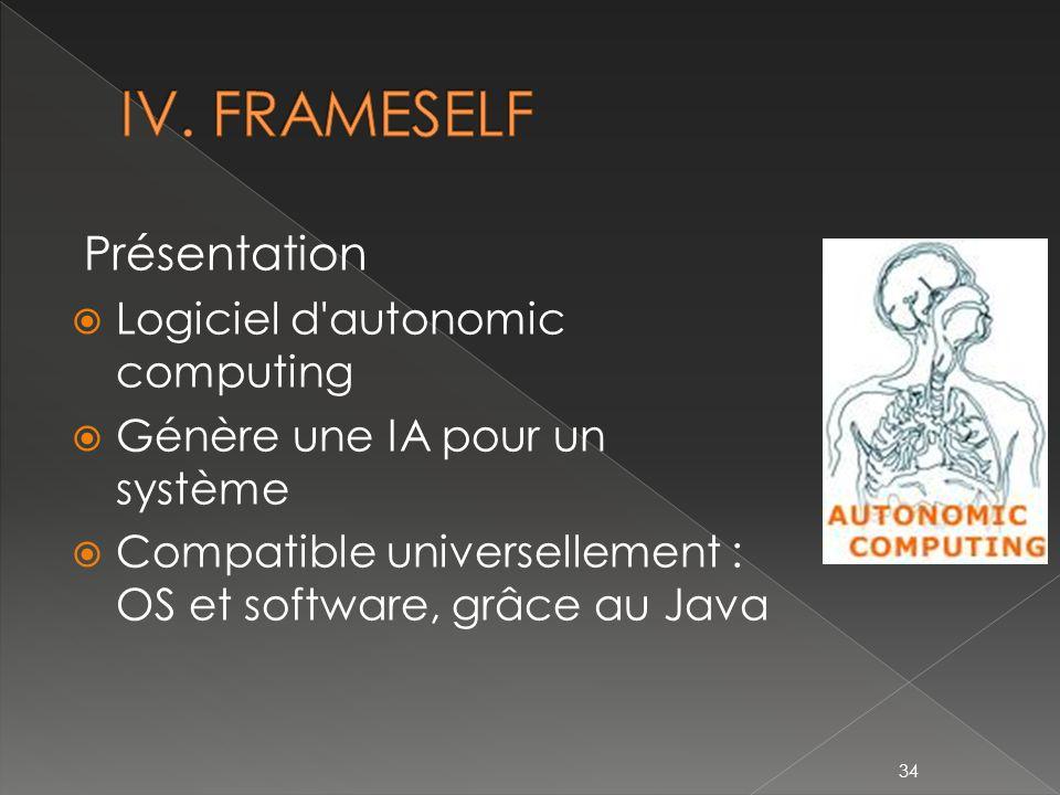 Présentation Logiciel d autonomic computing Génère une IA pour un système Compatible universellement : OS et software, grâce au Java 34