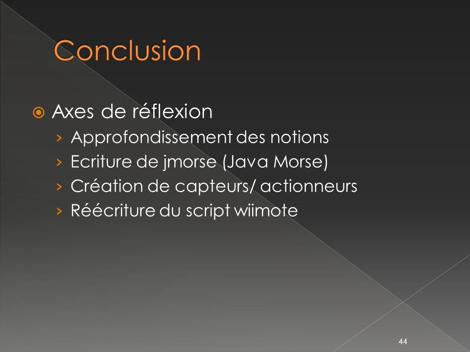 Axes de réflexion Approfondissement des notions Ecriture de jmorse (Java Morse) Création de capteurs/ actionneurs Réécriture du script wiimote 44