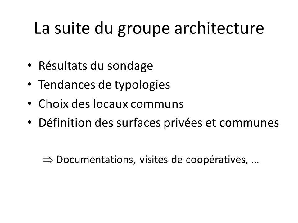 La suite du groupe architecture Résultats du sondage Tendances de typologies Choix des locaux communs Définition des surfaces privées et communes Docu