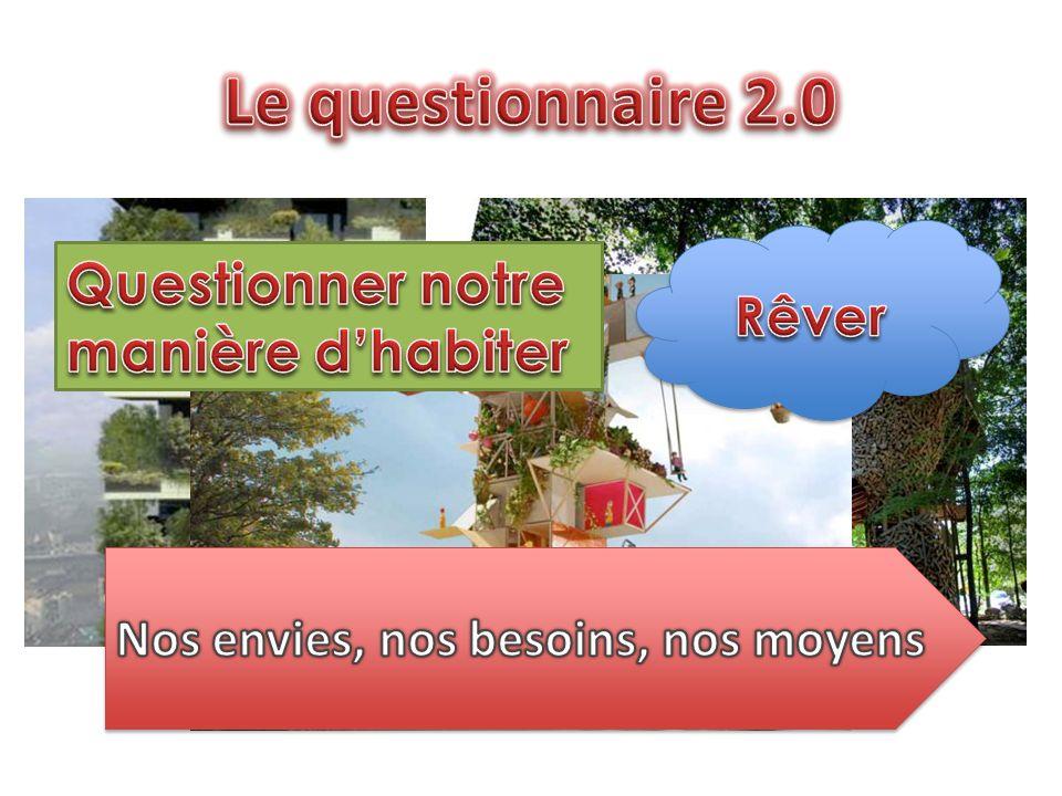Dreieck: Chambre dami 35-40 frs / nuit 200-240 frs / semaine 35-40 frs / nuit 200-240 frs / semaine