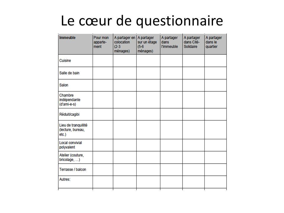 Questionnaire, la suite