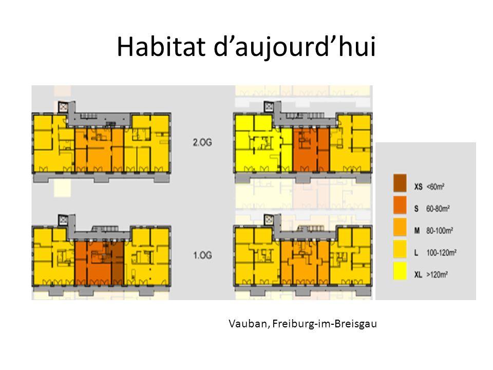 Habitat daujourdhui Vauban, Freiburg-im-Breisgau